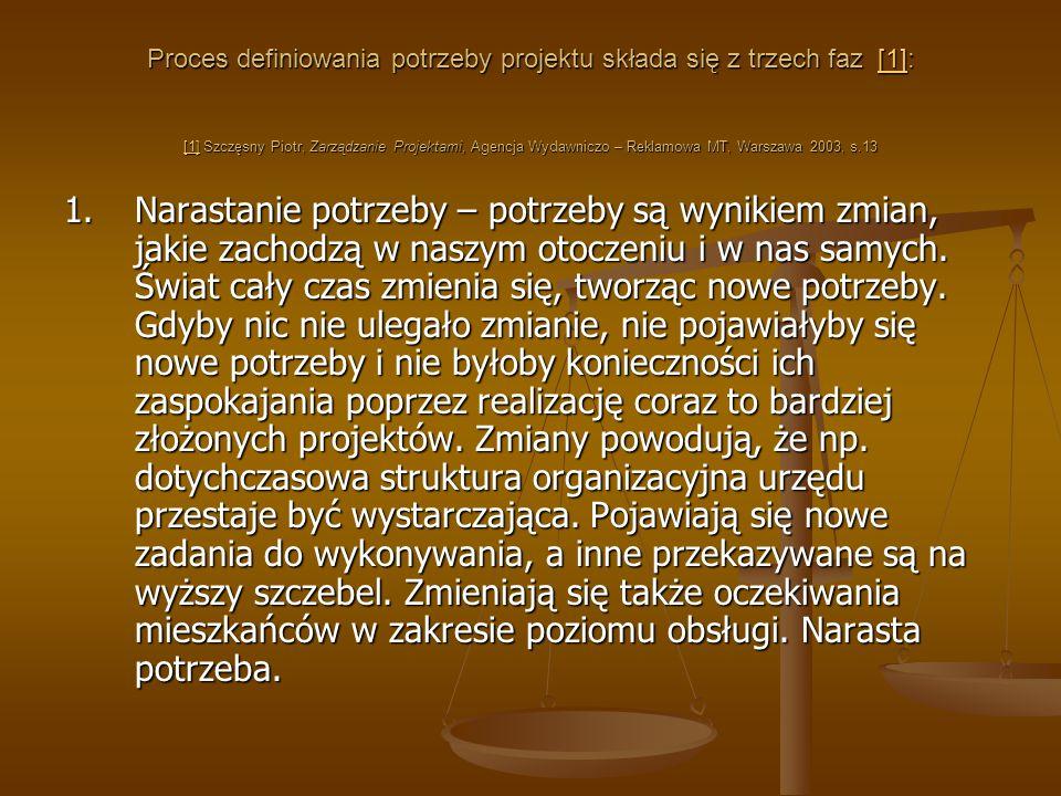 Proces definiowania potrzeby projektu składa się z trzech faz [1]: [1] Szczęsny Piotr, Zarządzanie Projektami, Agencja Wydawniczo – Reklamowa MT, Warszawa 2003, s.13